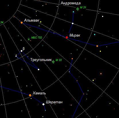 M33, галактика Треугольника
